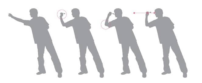 dart cast process