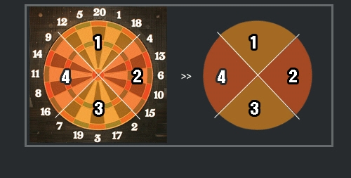 how to practice darts 3
