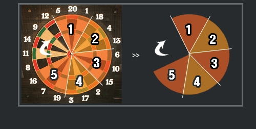 how to practice darts 4